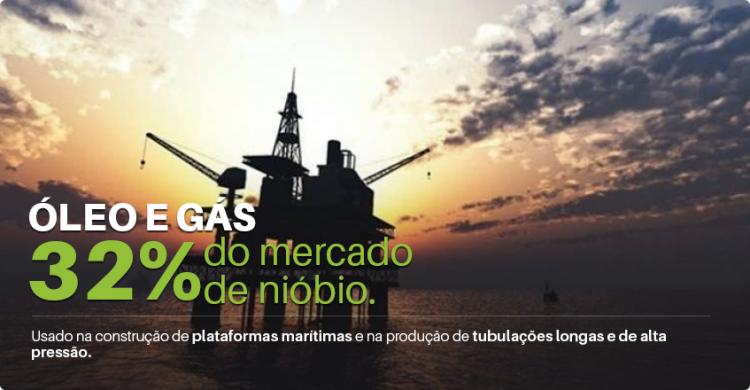 aplicacoes-niobras-oleogas_Vz4q4SI2Dne2lOx