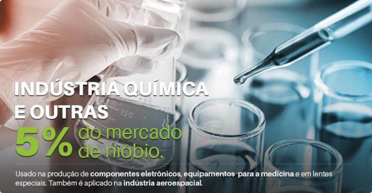aplicacoes-niobras-quimica_sOgFWJAZcywkZgn